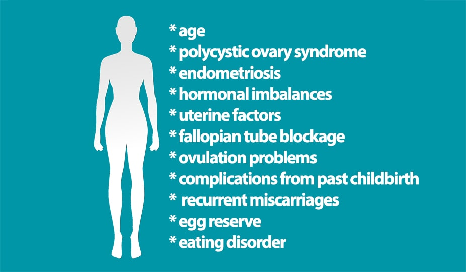 female infertility factors